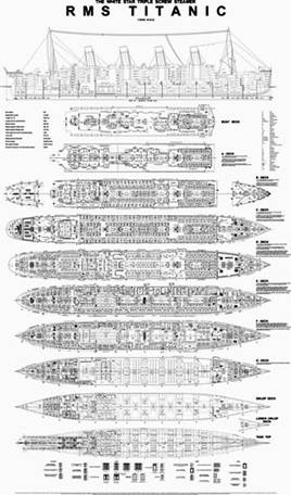 C Copyright 2017 Bruce Beveridge All Rights Reserved Titanic General Arrangement Plans